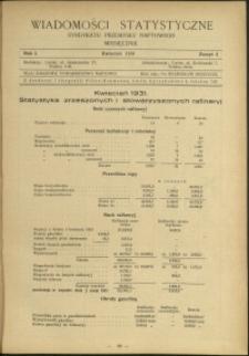 Wiadomości Statystyczne Syndykatu Przemysłu Naftowego : 1931 : nr 4
