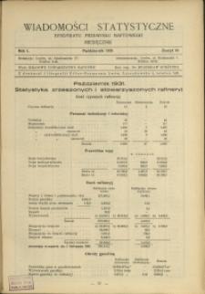 Wiadomości Statystyczne Syndykatu Przemysłu Naftowego : 1931 : nr 10