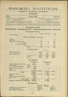 Wiadomości Statystyczne Syndykatu Przemysłu Naftowego : 1931 : nr 12