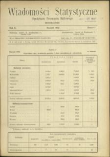 Wiadomości Statystyczne Syndykatu Przemysłu Naftowego :1932-1933 : nr 1
