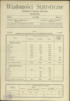 Wiadomości Statystyczne Syndykatu Przemysłu Naftowego :1932-1933 : nr 2