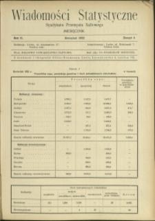Wiadomości Statystyczne Syndykatu Przemysłu Naftowego : 1932-1933 : nr 4