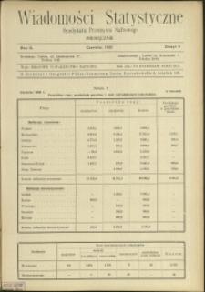 Wiadomości Statystyczne Syndykatu Przemysłu Naftowego : 1932-1933 : nr 6