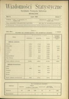 Wiadomości Statystyczne Syndykatu Przemysłu Naftowego : 1932-1933 : nr 7