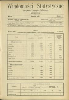 Wiadomości Statystyczne Syndykatu Przemysłu Naftowego : 1932-1933 : nr 8