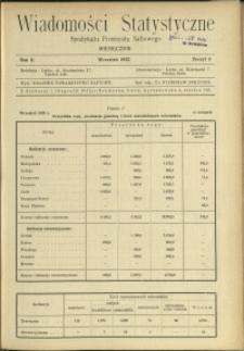 Wiadomości Statystyczne Syndykatu Przemysłu Naftowego : 1932-1933 : nr 9