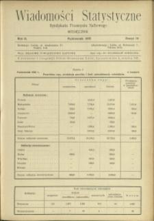 Wiadomości Statystyczne Syndykatu Przemysłu Naftowego : 1932-1933 : nr 10