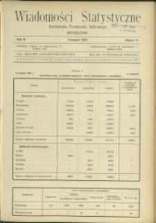 Wiadomości Statystyczne Syndykatu Przemysłu Naftowego : 1932-1933 : nr 11