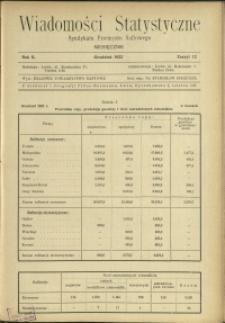 Wiadomości Statystyczne Syndykatu Przemysłu Naftowego : 1932-1933 : nr 12