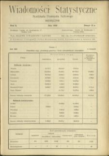 Wiadomości Statystyczne Syndykatu Przemysłu Naftowego : 1932-1933 : nr 12a